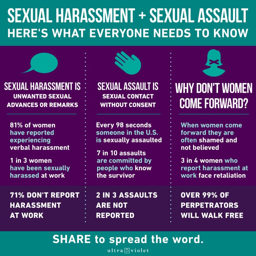 what you must do if you're being sexually harassed